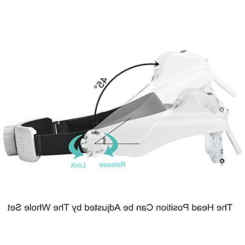 Beileshi Headband LED Magnifying 1.5x Stacking, Can Wear When Repair, Appraisal, and