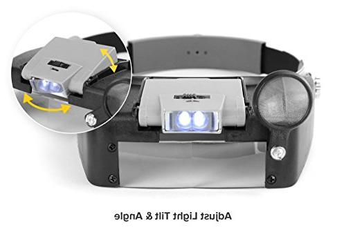 Illuminated Multipower Binohead Magnifier