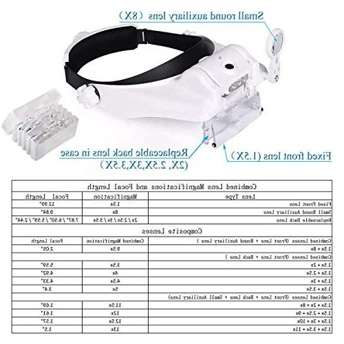 Lighted Visor Headset with Light Headband for Close Work,Sewing,Crafts,Reading,Repair,Jewelry