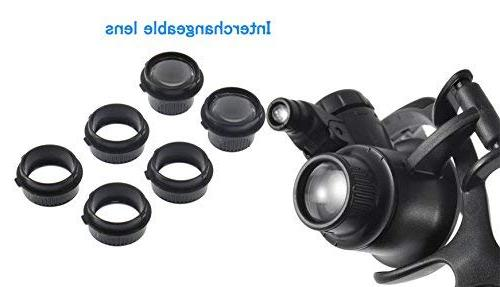 Magnifying - 15X 20X 25X High Eye Loupe for Watch Jewelry Repair