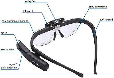YOCTOSUN Rechargeable Magnifier Glasses, Hands Free Mount Magnifier 3
